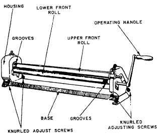 slip forming machine