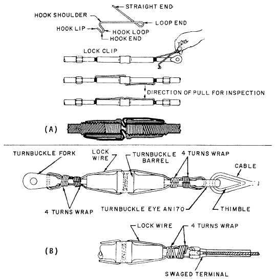 design procedure of turnbuckle pdf
