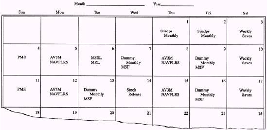 part of a monthly production schedule