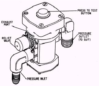 typical anti g system Pressure Regulator Valve Symbol PID anti g pressure regulating valve single stage