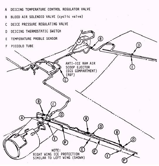 ecs fuel system  diagram  auto wiring diagram