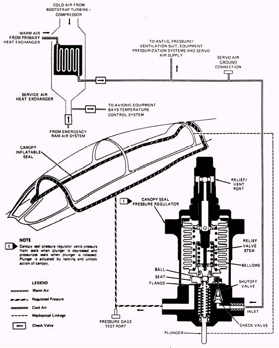 Emergency Canopy Jettison System Page 36