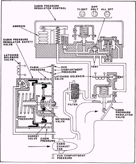 rv power awning wiring diagram images power spring diagram wiring diagrams pictures wiring