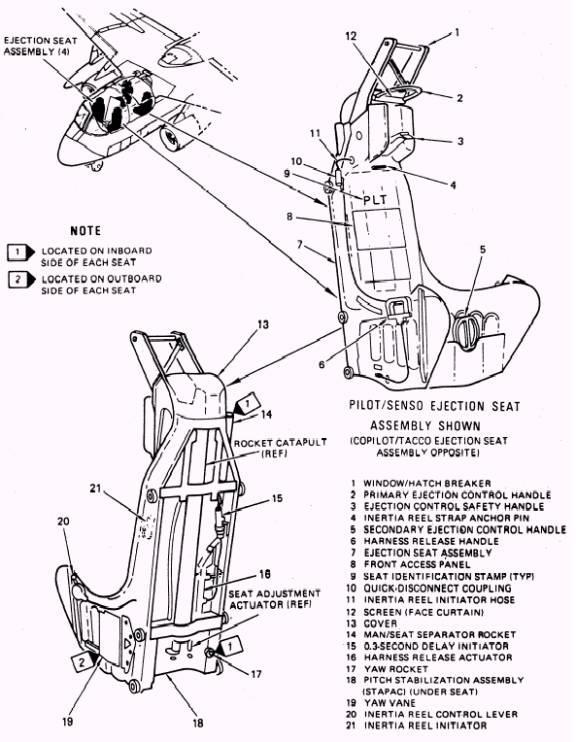 pitch stabilization control  stapac