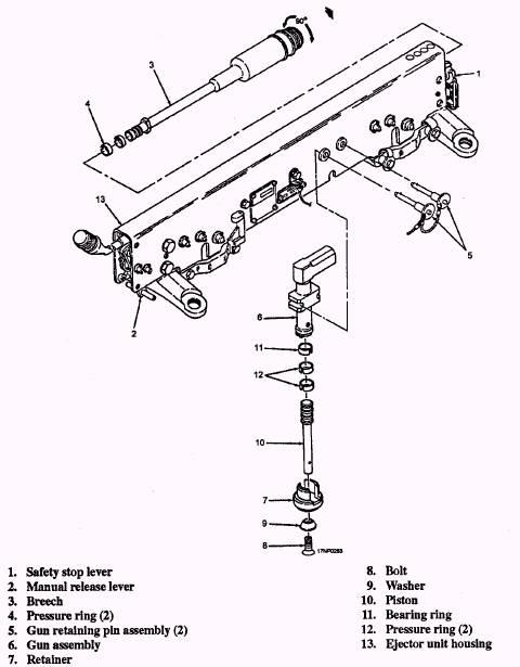 Improved Multiple Ejector Rack Bru 41 A