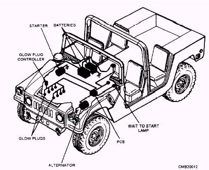Ford F 150 Suspension Parts Diagram also 90 Lincoln Town Car Fuel Pump Inertia Switch Location as well 4u3tz Chevrolet Silverado 2500 Hd Rv Trailer Brake Control Lost moreover Fan Belt Diagram 2008 Dodge Caliber 2 0 together with Ford 6 Volt Horn Relay Wiring Diagram. on ford f 150 relay diagram