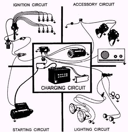 13 on ford ignition system wiring diagram