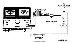 Vehicle Alternator Problems