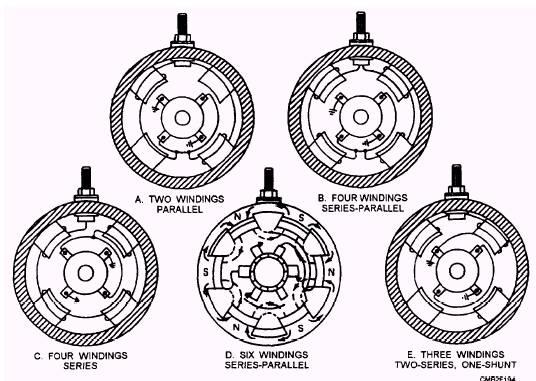 Starter Motor Windings Impremedia Net