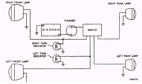 wiring diagram signals wiring diagram turn signals motorcycle wiring simple turn signal diagram please honda rebel forum on wiring
