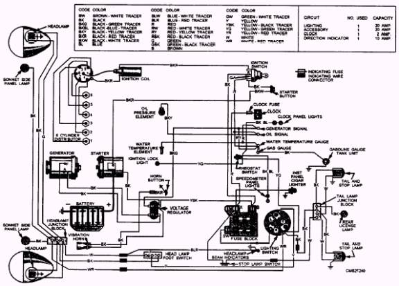 wiring diagram color codes automotive wiring image color coded automotive wiring diagrams wiring diagrams on wiring diagram color codes automotive