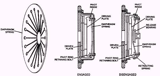 Saab 9 3 Electric Diagram moreover Topic besides 555634 Mutts further Saab Side Marker Light in addition Saab 9 3. on saab sonett