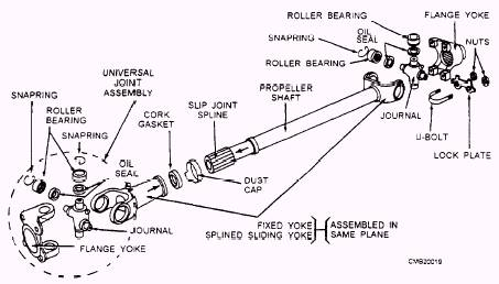 Dodge Dakota Pcv Valve Location together with T11557309 1997 ford ranger 4x4 no parking brake moreover steeringcolumnservices besides Brake additionally Category view. on 2005 ford expedition parts diagram