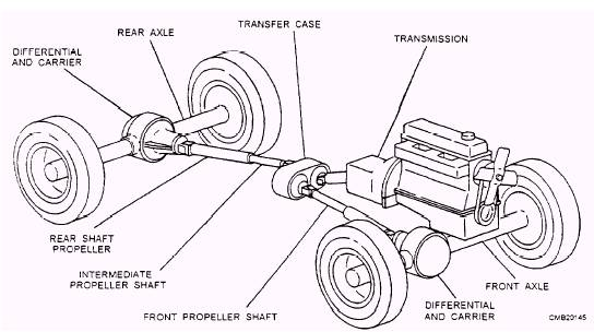Image on 2003 Dodge Durango Front Suspension Diagram