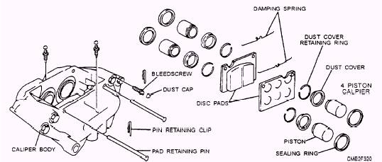 brake switches and control valves
