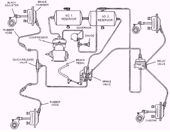 air brake compressor diagram