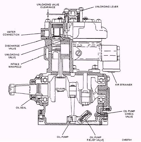 361075242514 furthermore Air Pto Diagram together with Danfoss Hydraulic Steering Units additionally Kubota Factory Location likewise P 11638 John Deere Power Beyond Kit Blv10381. on hydraulic power beyond valve