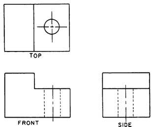 Controller mods or build for E-assist altermotor