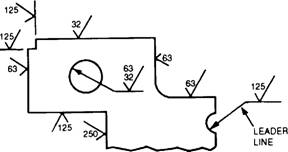 Parts Of Plane Vocabulary Part 1 also Weld Symbols Sheet besides Index together with 2eb064505ba9331295c7c64a69b3fb2a additionally Smartdraw. on basic blueprint reading