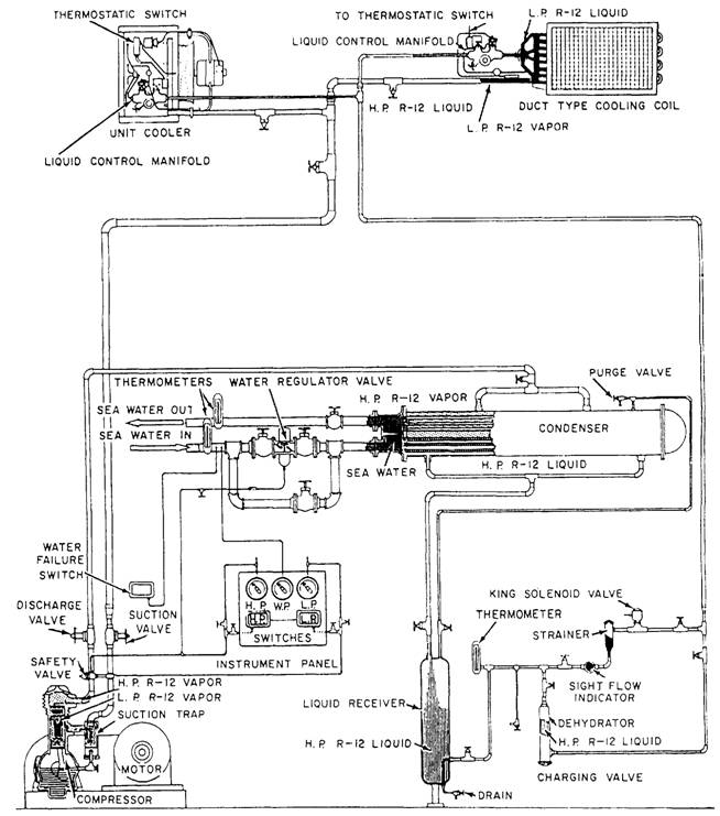 walk in zer wiring diagram images refrigeration piping diagrams wiring diagrams