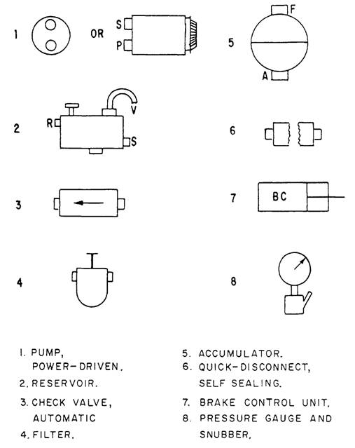 Basic Hydraulic Schematic Symbols Lubricator Wire Center