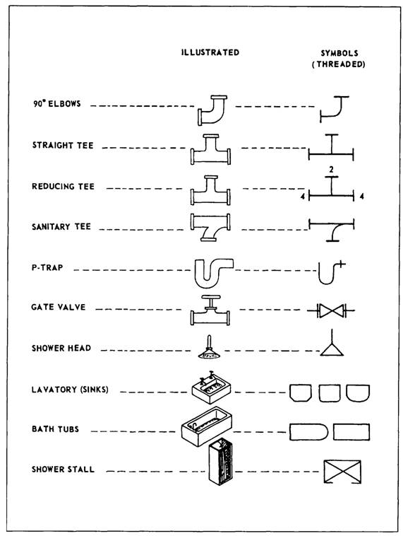 Piping Schematic Symbols Free Wiring Diagram For You