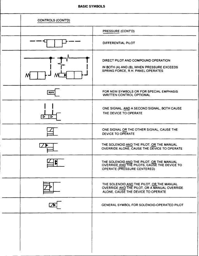 Electrical Symbols Schematics For Dummies Get Free Image