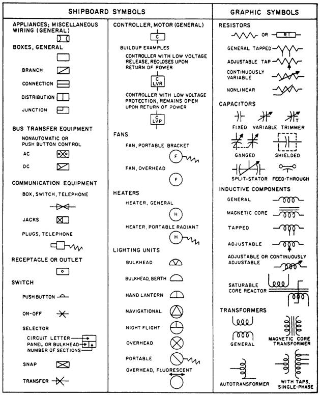 Dodge 3 7l V6 Engine Diagram also Chevrolet Camaro 2000 3 8 Engine Diagram together with 2007 Honda Odyssey Parts Diagram also Schematic Symbols Electrical additionally Car Voltage Regulator Schematic. on klr 650 motor wiring diagram