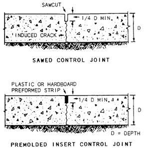 pdf transverse contraction joints in concrete pavement