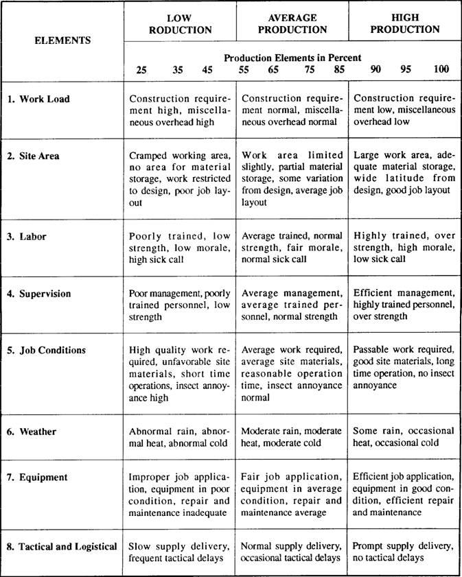 ESTIMATE SHEETS – Estimate Sheet