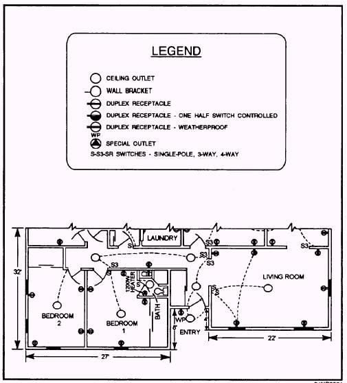 Legend Of Electrical Plan – blueraritan.info