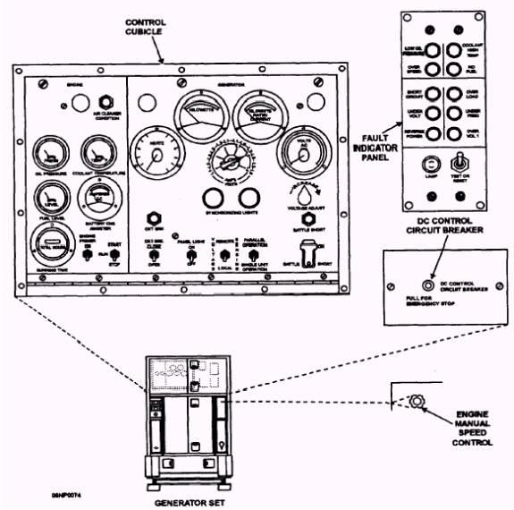 operator u0026 39 s log