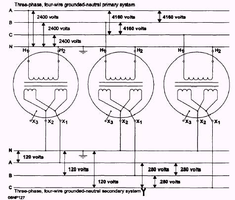 32kB Figure 4 30 Three phase Wye Y Primary And Secondary System