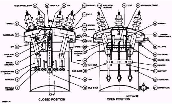 earth auger diagram