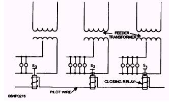 pilot wire relay