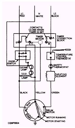 clothes dryers rh tpub com waring pro waffle maker wiring diagram 12 Volt Starter Wiring Diagram
