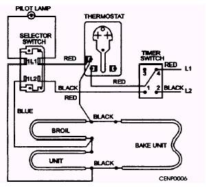 stove element wiring diagram oven heating elements kenmore he3 dryer heating element wiring diagram #4