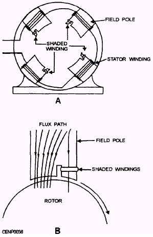Electric Motor Winding Diagrams http://www.tpub.com/ceb/109.htm