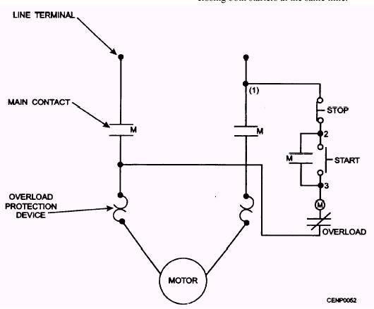 42 volt golf cart battery wiring diagram golf cart turn