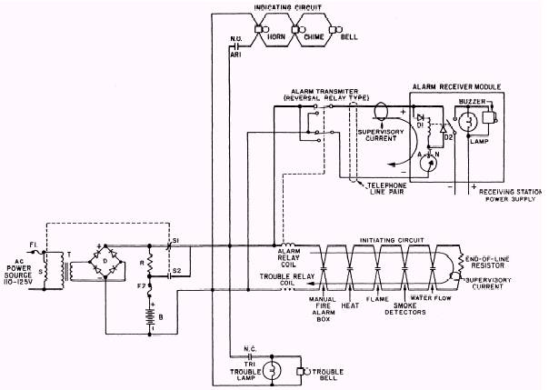 Fire Alarm Wiring Diagram Of Cl And Styles Fire Circuit Diagrams