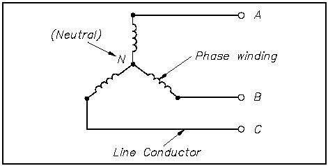 3 Phase Wye Wiring together with Designing A MCU Driven Permanent Mag  BLDC Motor Controller Part 1 likewise Case 480 Wiring Diagram moreover 9 Wire Motor Wiring Diagram additionally 3 Phase Power Formula. on three phase y delta configurations