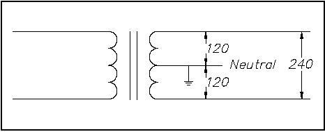 Singlephase Power. Ure 16 3wire Edison Scheme. Wiring. Edison System Wiring Diagram At Scoala.co