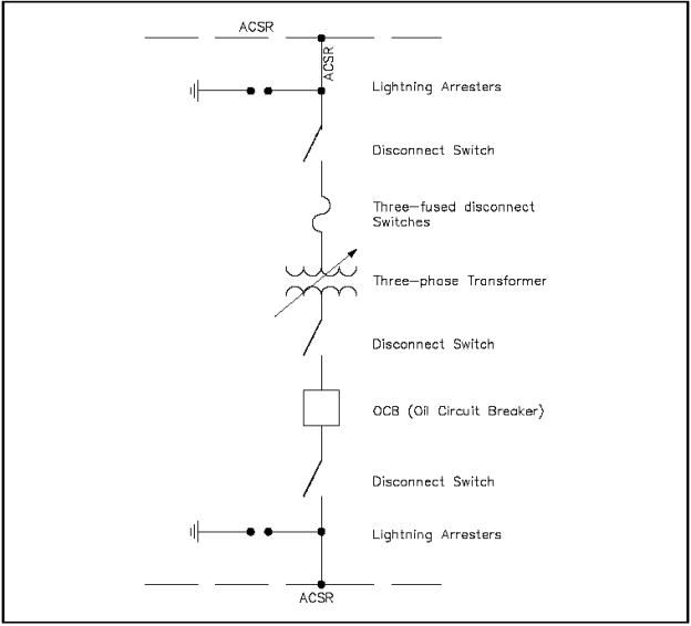 Electrical One Line Diagram Free http://www.tpub.com/doeelecscience/electricalscience248.htm