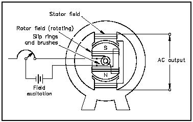 Residential Electric Heating Systems in addition Gas Arc Welder Wiring Diagram likewise Baldor 3 Phase Induction Motors further General Electric Motors Wiring Diagram likewise Amana Furnace Blower Wiring Diagram. on westinghouse ac motor wiring diagram
