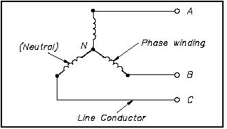 3 wire alternator connections diagram with Generator Wye Connection Diagram on Training 3 moreover Japan Wiring Diagram further Marine Tachometer Diesel Alternator moreover 3 Phase Generator Stator Wiring Diagram further Three Phase.
