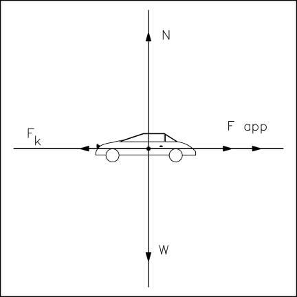 image220 constructing a free body diagram car body diagram at readyjetset.co
