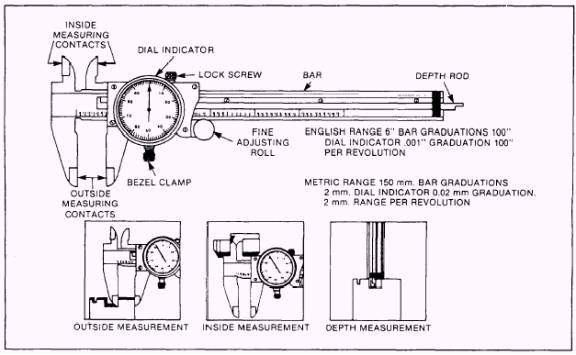 how to use and read a digital caliper.pdf
