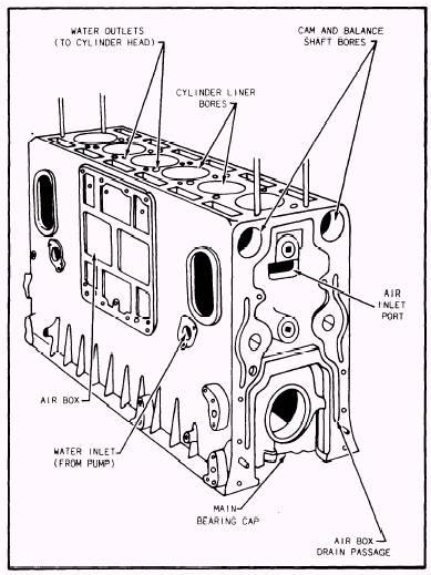 Engine Frames