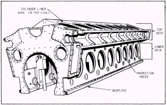 general motors 3 cylinder engine