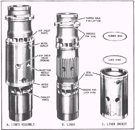 wet and dry cylinder liners pdf